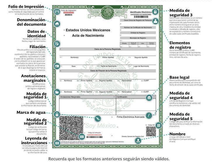 Cómo obtener un acta de nacimiento de México |